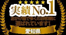 おかげさまで名古屋や日進市、長久手市で多くの外壁の塗り替えご検討中のお客様に選ばれています